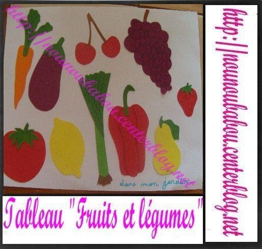 """Tableau """"Fruits et légumes"""""""